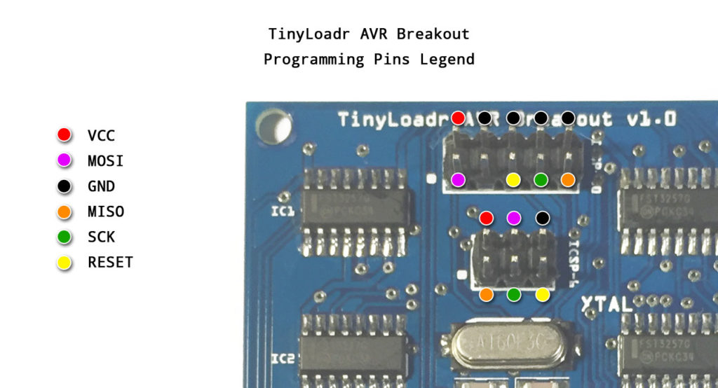 avr_breakout_isp_pinout_labeled